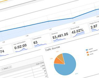 Open Web Analytics Hosting with Hemel Web Design